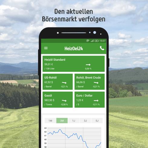aktueller_boersenmarkt