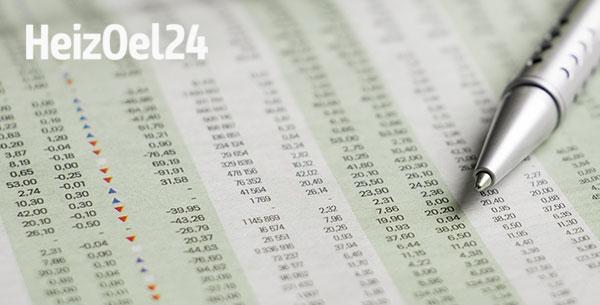 HeizOel24 Heizölpreise Wochenausblick